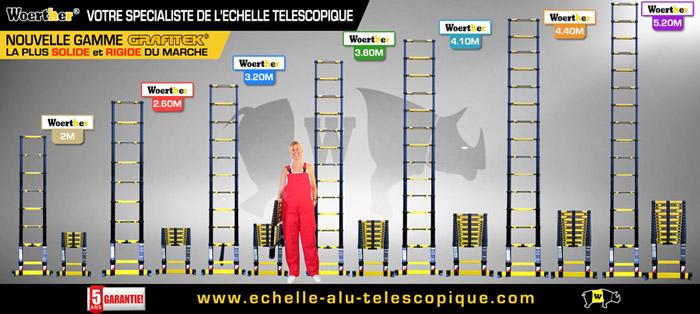 Echelle Télescopiques Grafitek