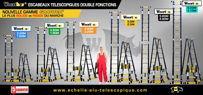 Escabeaux Télescopiques Grafitek
