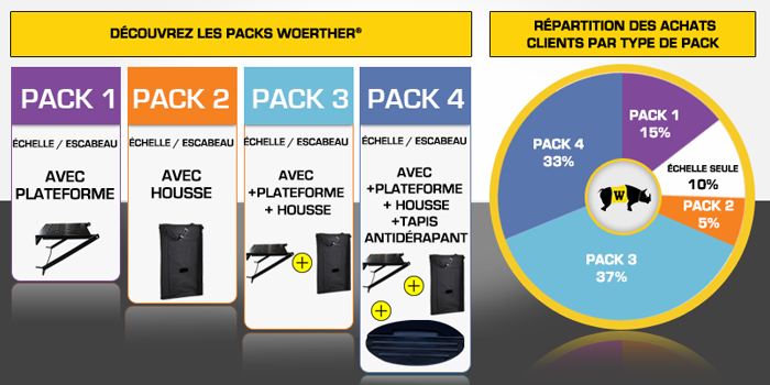 pack echelle escabeau plateforome woerther